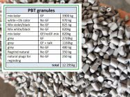 PBT granules with fiber filling, Cylanex production