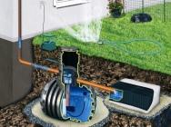 Zbiornik na deszczówkę, zbiorniki na wodę deszczową o poj. od 3000 do18000 litrów - oszczędzaj wodę i pieniądze !