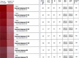 Brunat borunilowy Bor-A3G…
