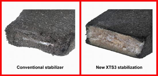 system stabilizacji termicznej poliamidów