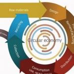 Unijna gospodarka cyrkularna wpłynie na sektor tworzyw sztucznych