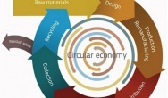 EuPC comments new Circular Economy proposal