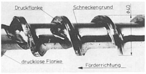 Efekt wypłukiwania w strefie dozowania ślimaka