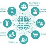 Platforma Siemensa wspiera wizję globalnego rynku obróbki addytywnej
