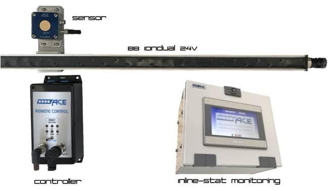 System Inline-Stat składający się z listwy czujnika, kontrolera i panelu