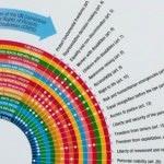Grupa Azoty partnerem Agendy 2030