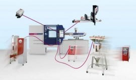 WITTMANN 4.0 - the flexible Industry 4.0 production cell
