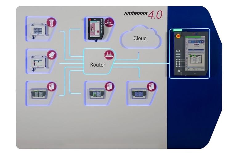 WITTMANN 4.0 display panel