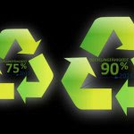 Plastics packaging industry sets itself ambitious recycling targets for 2025