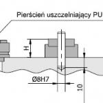Sposób montażu systemu gorąco kanałowego