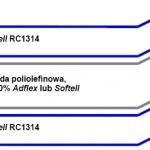 Clyrell RC1314 w ofercie Basell Orlen Polyolefins