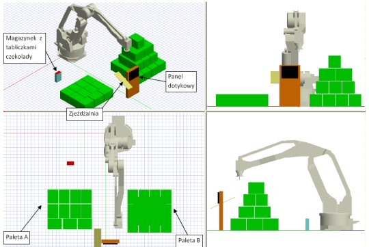 Schemat pracy robota Kawasaki