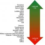Elektryczność statyczna - przyczyny i przeciwdziałanie