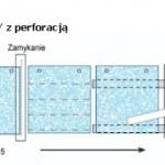 Elektrostatyka przy produkcji opakowań