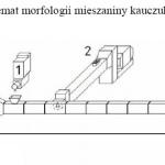 Wykorzystanie PET dla uzyskania wulkanizatów termoplastycznych