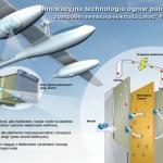 Polibenzimidazol w przemyśle lotniczym, czyli nowe wykorzystanie tworzywa sztucznego