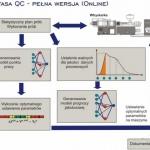 Program Stasa QC do optymalizacji procesów produkcyjnych w przetwórstwie tworzyw sztucznych