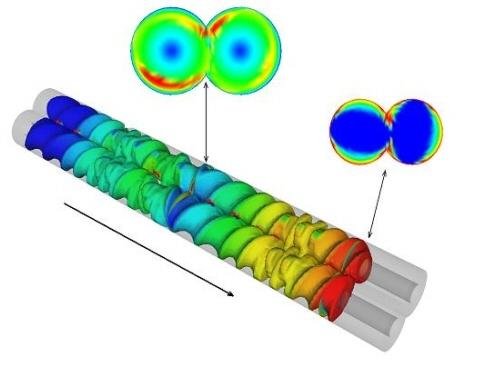 Program Polyflow Ansys do symulacji procesu wytłaczania i rozdmuchu tworzyw sztucznych i szkła
