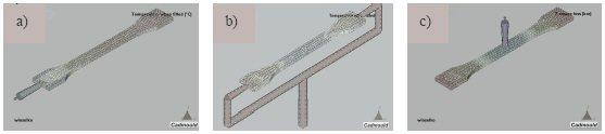 Wtryskiwanie tworzyw konstrukcyjnych o dużym stopniu napełnienia