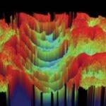 New Hyperform HPR reinforcing fibre from Milliken