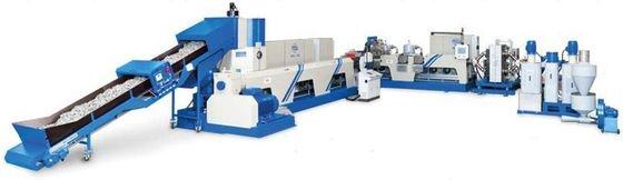 System recyklingu ARTEC