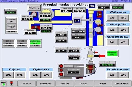 System sterowania ARTEC