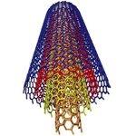Nanotechnologia w kauczukach