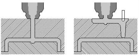 System kanałów doprowadzających<br />