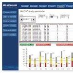 Program Plant Manager od Ecoflow Solutions
