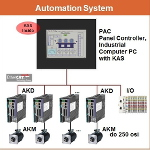 Nowa platforma automatyzacji firmy Kollmorgen
