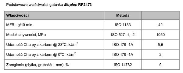 Moplen RP2473
