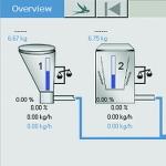 GRAVInet GP light for gravimetric applications