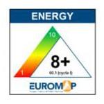 Etykiety energetyczne maszyn do przetwórstwa tworzyw